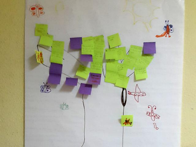 Ideas ecológicas